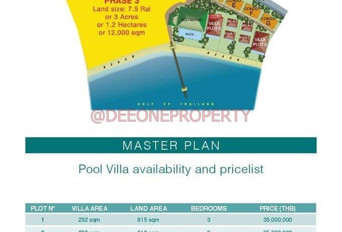 TBR_Pool Villa Pricelist-page-001